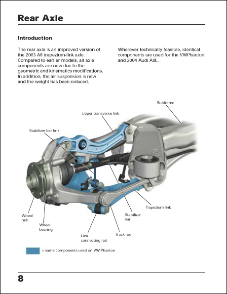 Audi Chassis Systems Technical Service Training Self-Study Program Rear Axle