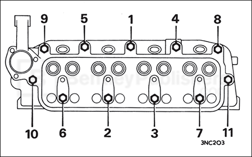 Cylinder head nut slackening and tightening sequence.