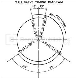 Tech Features Diagrams